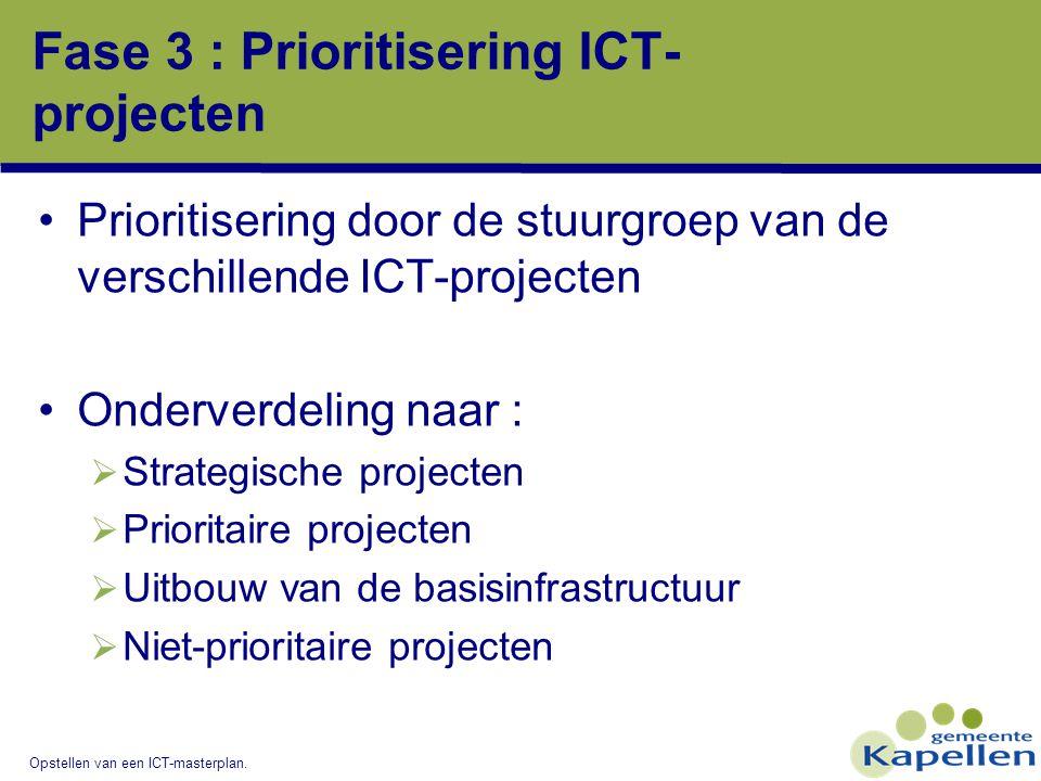 Fase 3 : Prioritisering ICT-projecten