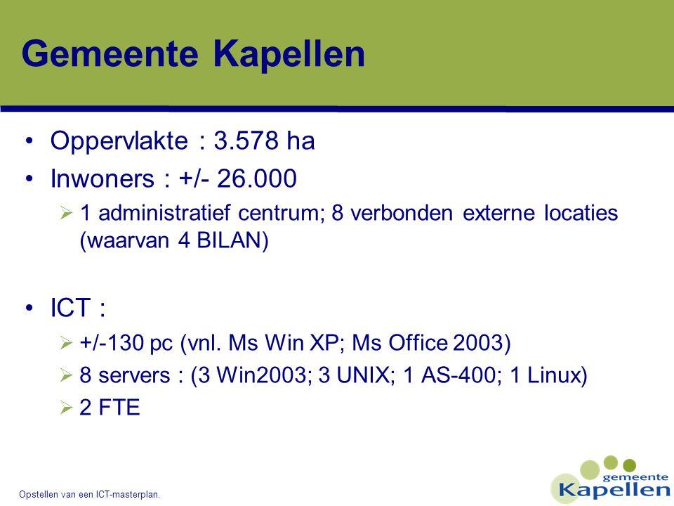 Gemeente Kapellen Oppervlakte : 3.578 ha Inwoners : +/- 26.000 ICT :