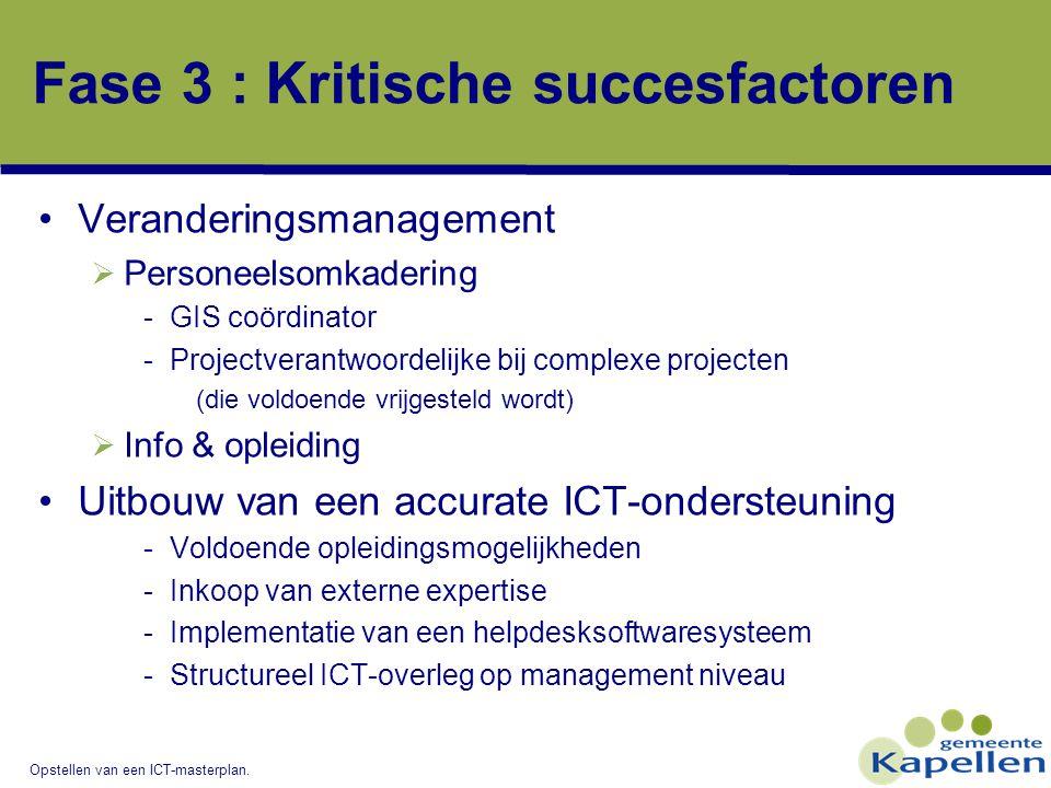Fase 3 : Kritische succesfactoren