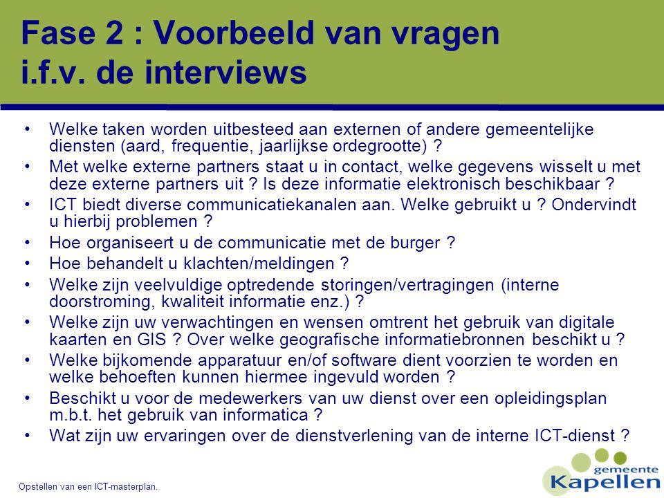 Fase 2 : Voorbeeld van vragen i.f.v. de interviews