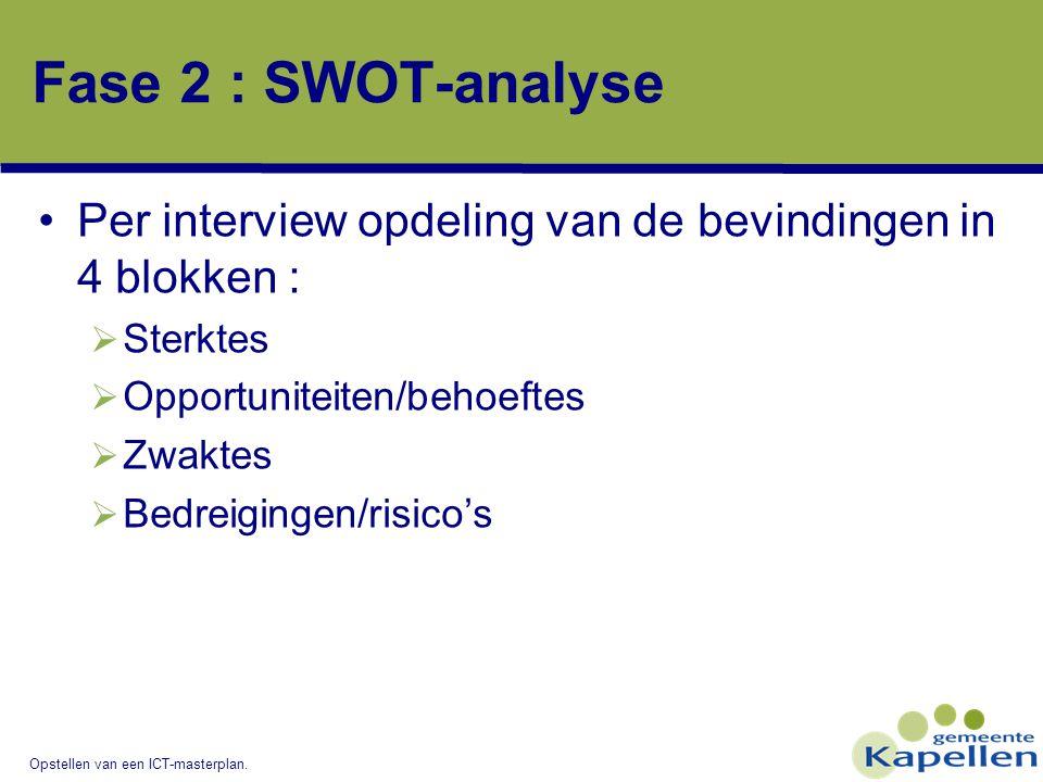 Fase 2 : SWOT-analyse Per interview opdeling van de bevindingen in 4 blokken : Sterktes. Opportuniteiten/behoeftes.