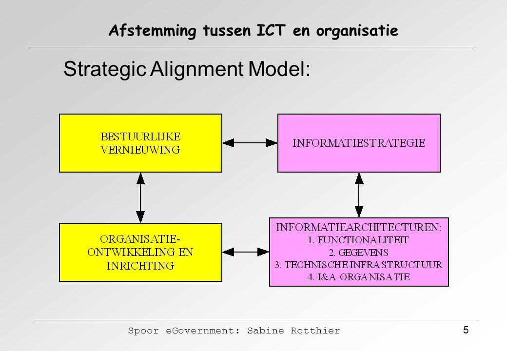 Afstemming tussen ICT en organisatie