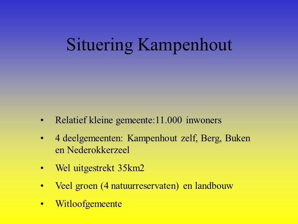 Situering Kampenhout Relatief kleine gemeente:11.000 inwoners