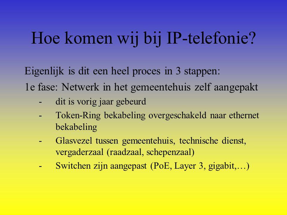 Hoe komen wij bij IP-telefonie