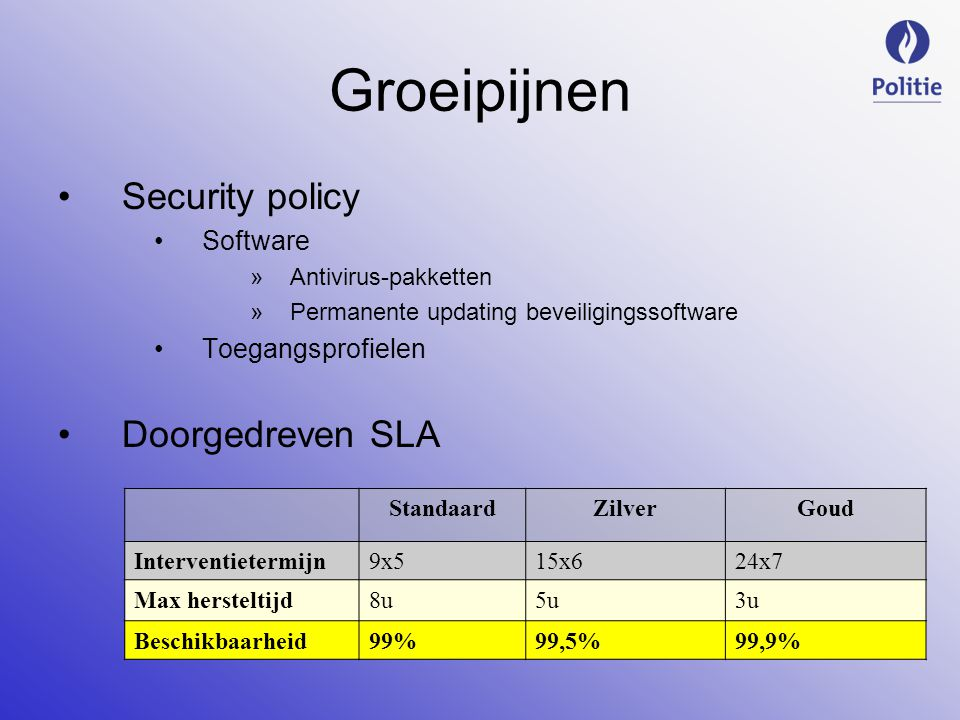 Groeipijnen Security policy Doorgedreven SLA Software