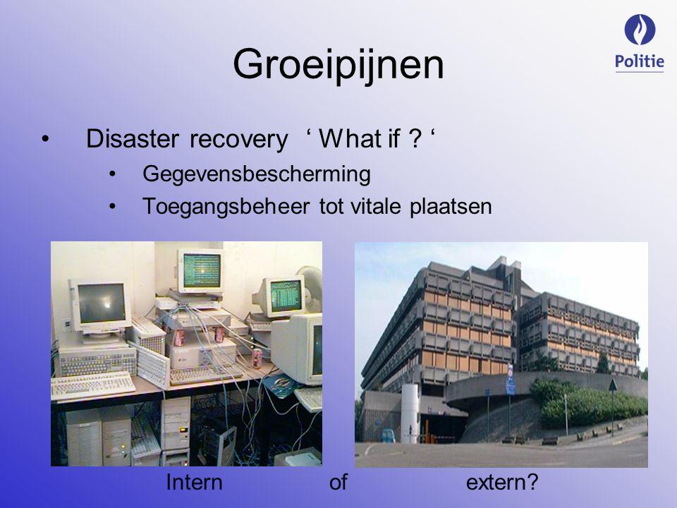 Groeipijnen Disaster recovery ' What if ' Gegevensbescherming