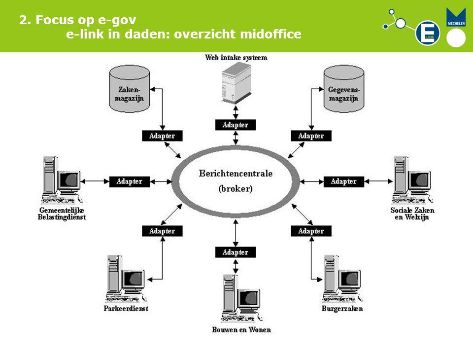 2. Focus op e-gov e-link in daden: overzicht midoffice