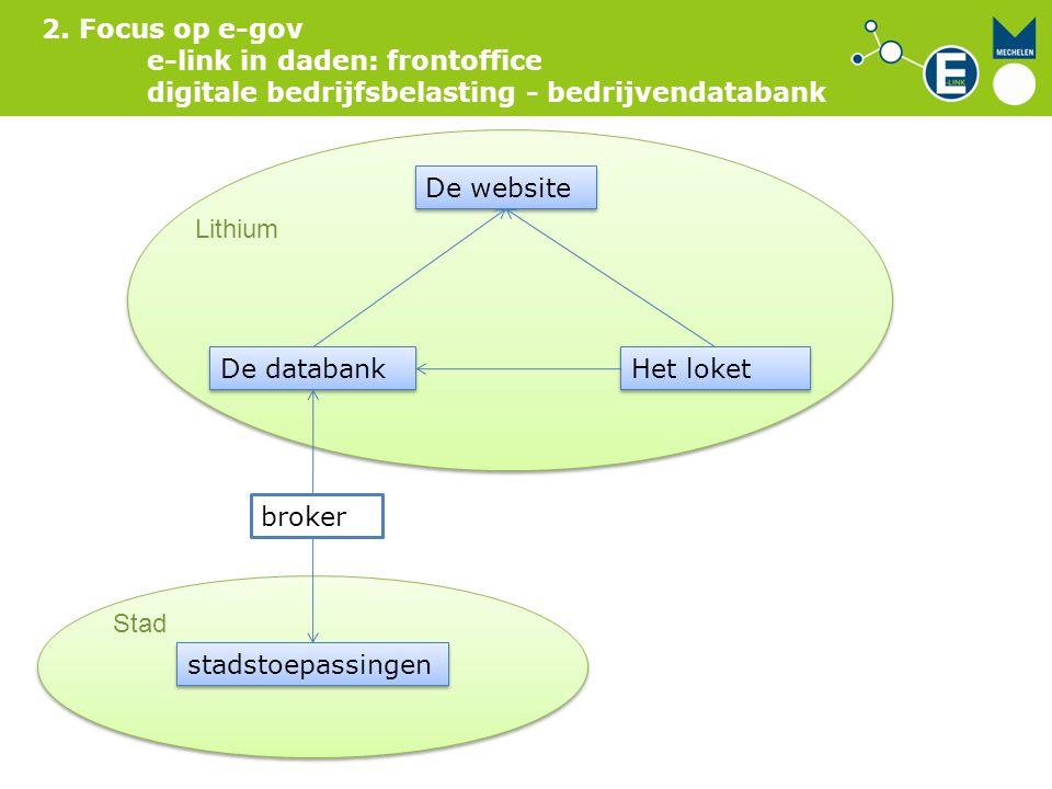 2. Focus op e-gov e-link in daden: frontoffice. digitale bedrijfsbelasting - bedrijvendatabank. De website.