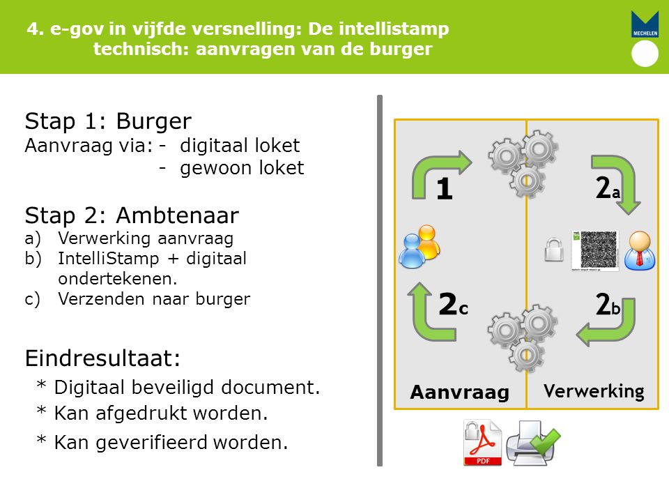 1 2a 2c 2b Stap 1: Burger Stap 2: Ambtenaar Eindresultaat: