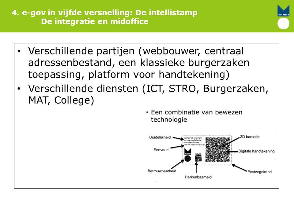 Verschillende diensten (ICT, STRO, Burgerzaken, MAT, College)