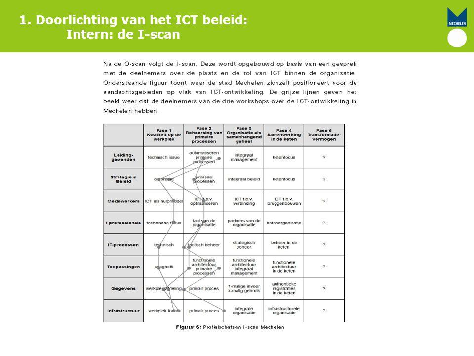 1. Doorlichting van het ICT beleid: