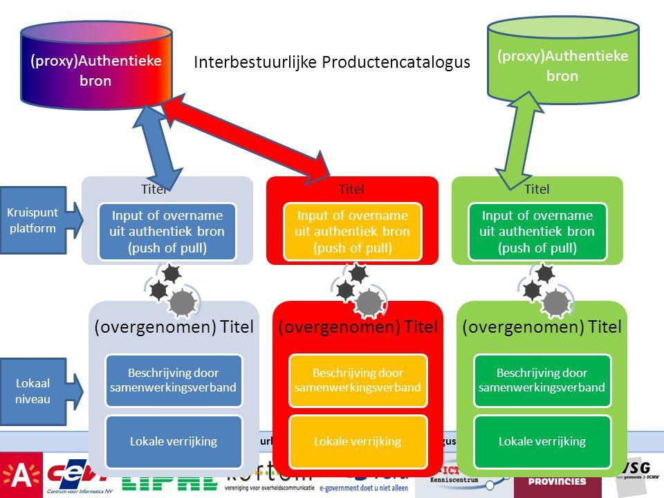 Interbestuurlijke Productencatalogus