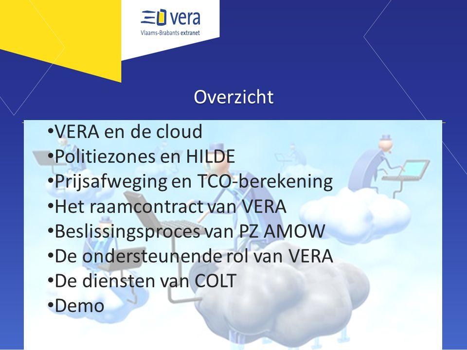 Overzicht VERA en de cloud. Politiezones en HILDE. Prijsafweging en TCO-berekening. Het raamcontract van VERA.