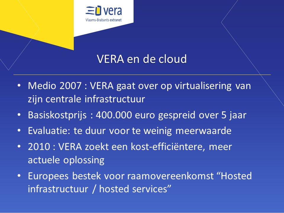 VERA en de cloud Medio 2007 : VERA gaat over op virtualisering van zijn centrale infrastructuur. Basiskostprijs : 400.000 euro gespreid over 5 jaar.