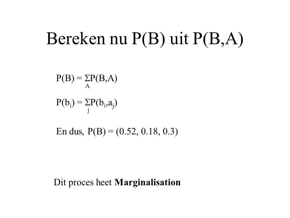 Bereken nu P(B) uit P(B,A)