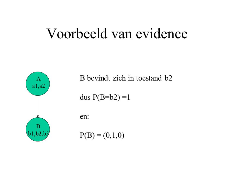 Voorbeeld van evidence