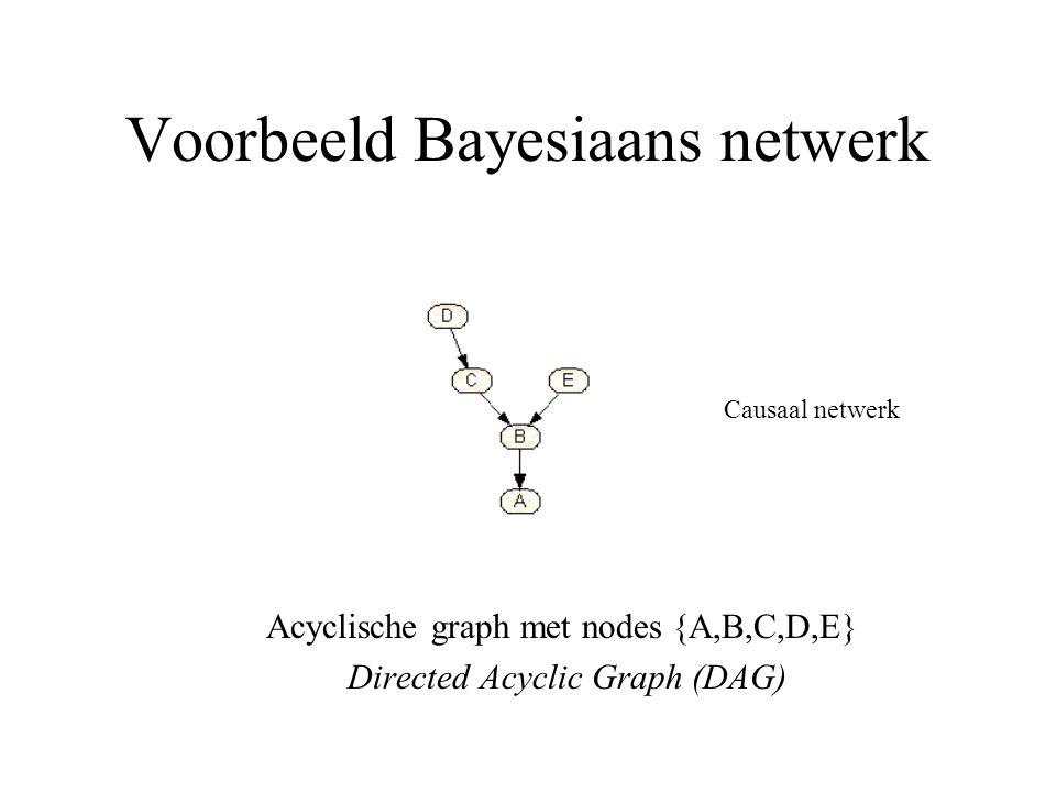 Voorbeeld Bayesiaans netwerk