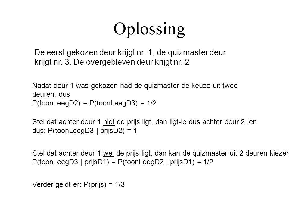 Oplossing De eerst gekozen deur krijgt nr. 1, de quizmaster deur krijgt nr. 3. De overgebleven deur krijgt nr. 2.