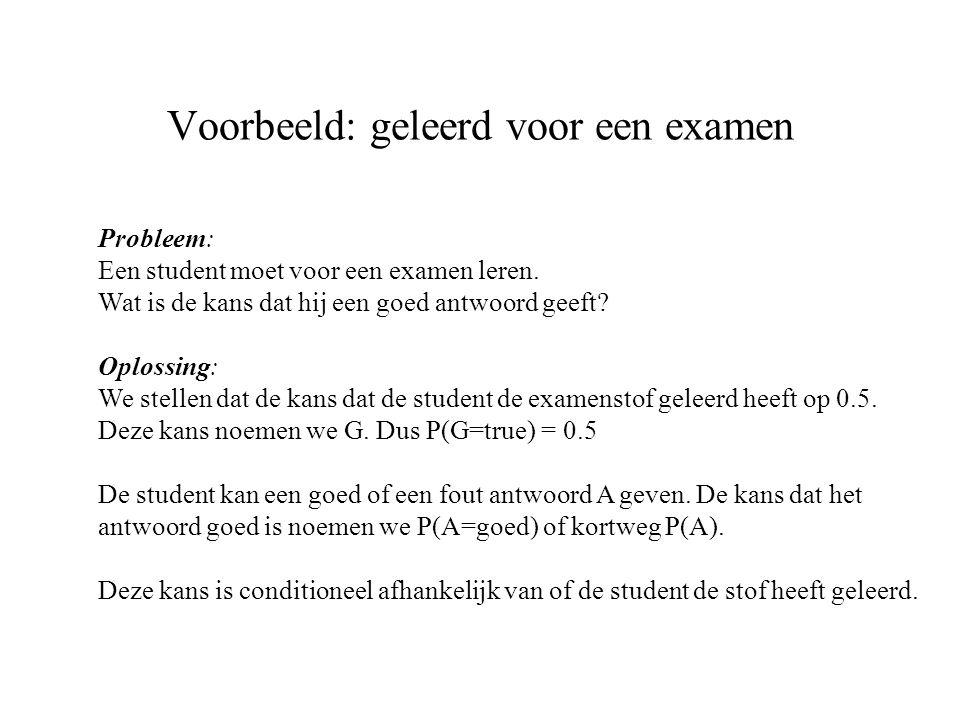 Voorbeeld: geleerd voor een examen