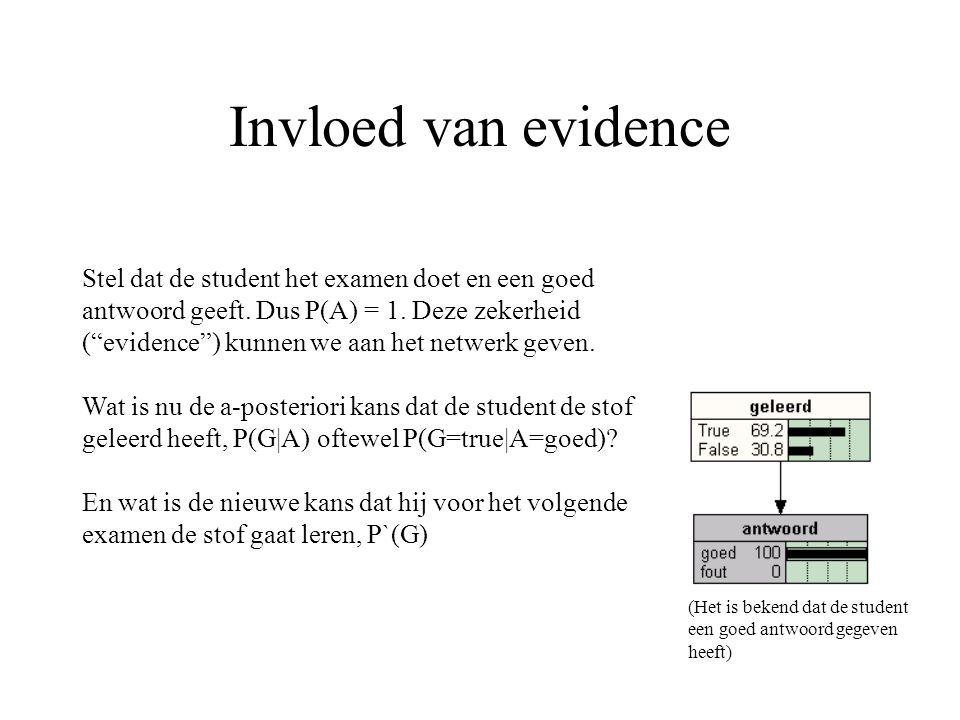 Invloed van evidence