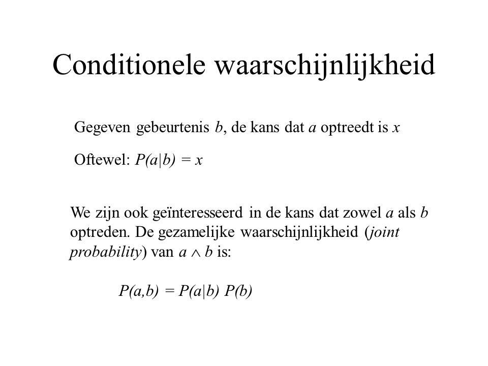 Conditionele waarschijnlijkheid