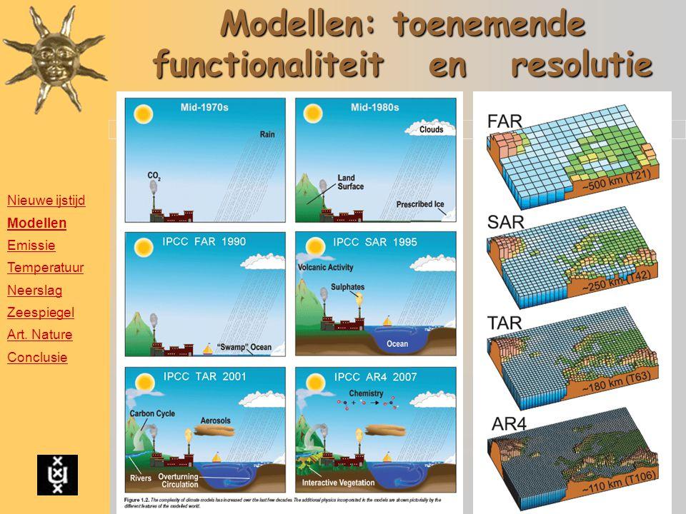 Modellen: toenemende functionaliteit en resolutie