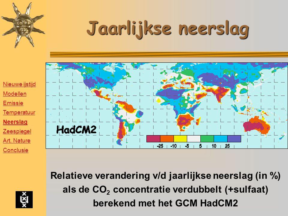 Jaarlijkse neerslag Nieuwe ijstijd. Modellen. Emissie. Temperatuur. Neerslag. Zeespiegel. Art. Nature.