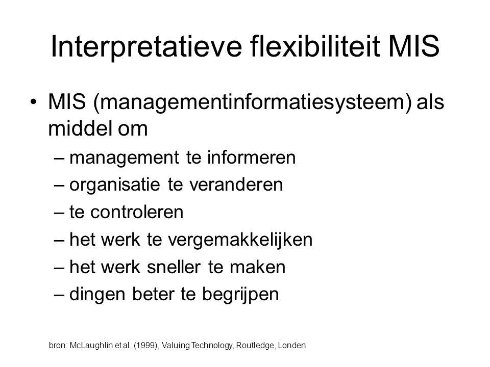 Interpretatieve flexibiliteit MIS