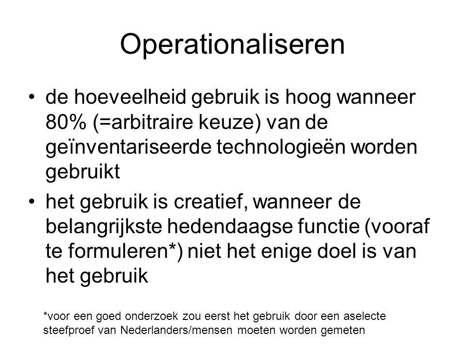 Operationaliseren de hoeveelheid gebruik is hoog wanneer 80% (=arbitraire keuze) van de geïnventariseerde technologieën worden gebruikt.