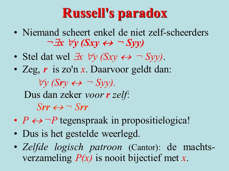 Russell s paradox Niemand scheert enkel de niet zelf-scheerders ¬$x y (Sxy « ¬ Syy) Stel dat wel $x y (Sxy « ¬ Syy).