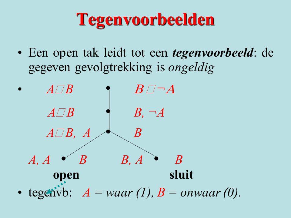 Tegenvoorbeelden Een open tak leidt tot een tegenvoorbeeld: de gegeven gevolgtrekking is ongeldig. AÚ B • B Ú ¬A.