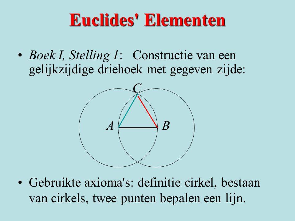 Euclides Elementen Boek I, Stelling 1: Constructie van een gelijkzijdige driehoek met gegeven zijde: