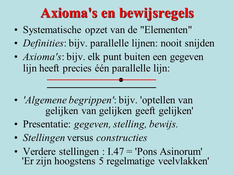 Axioma s en bewijsregels