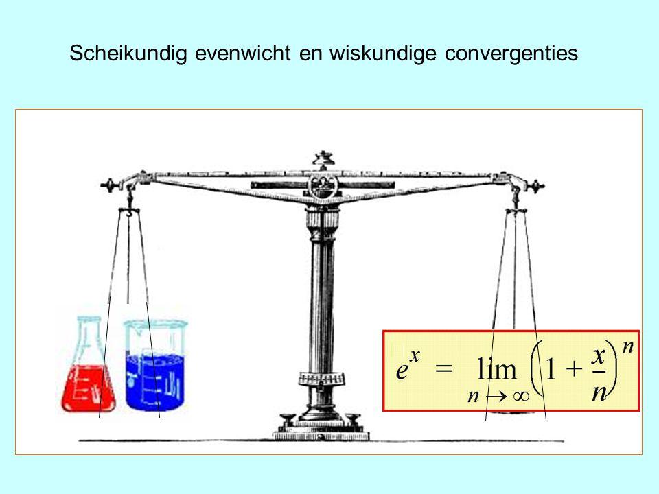 Scheikundig evenwicht en wiskundige convergenties