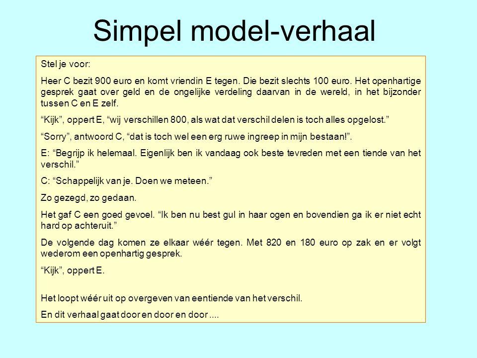Simpel model-verhaal Stel je voor: