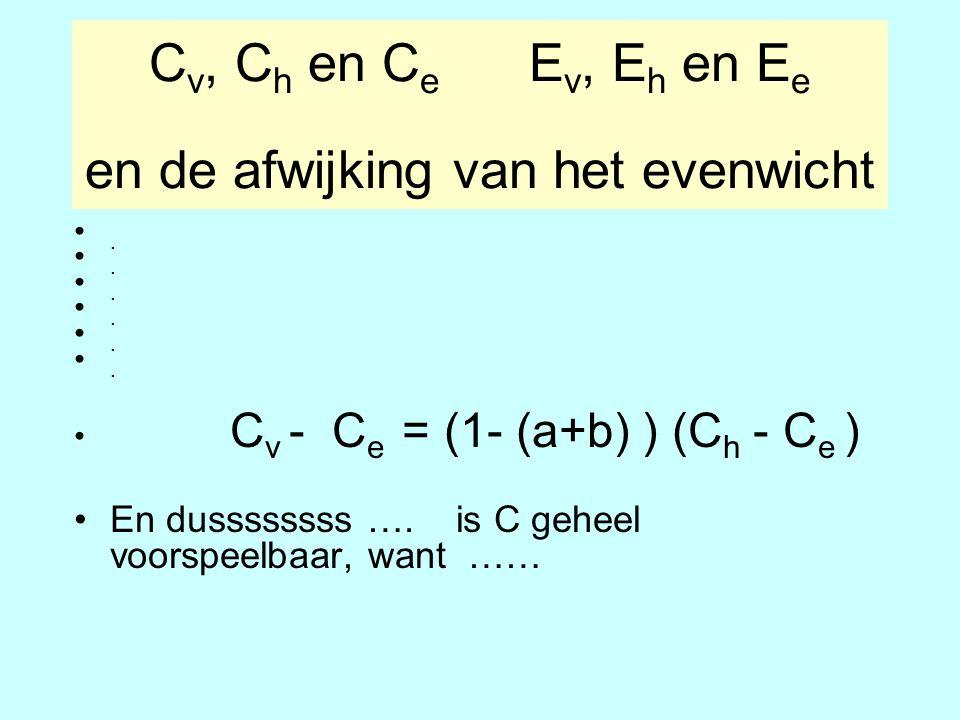 Cv, Ch en Ce Ev, Eh en Ee en de afwijking van het evenwicht