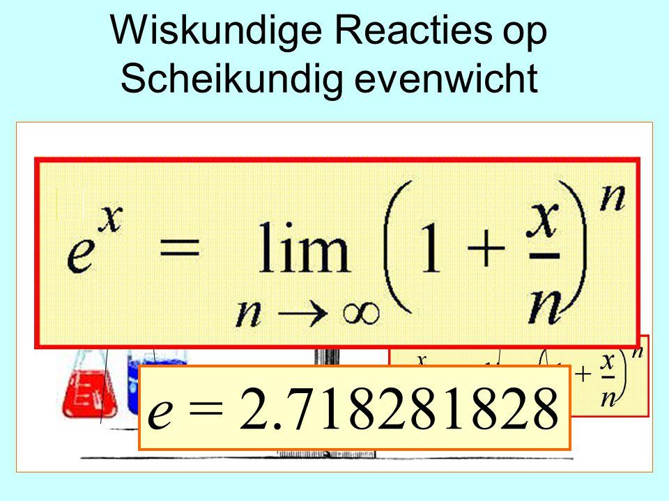 Wiskundige Reacties op Scheikundig evenwicht