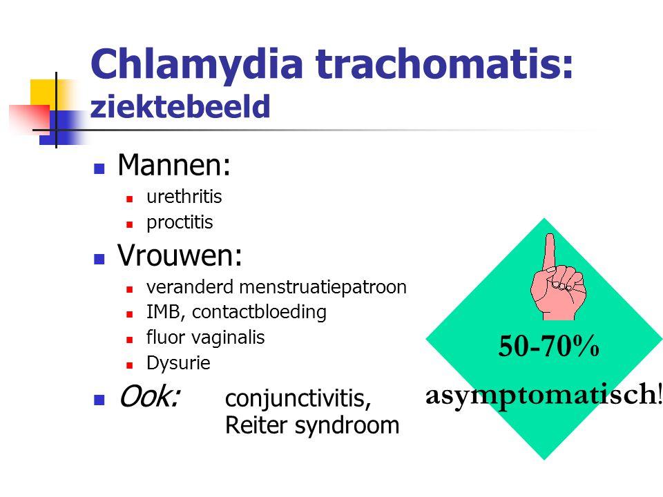 Chlamydia trachomatis: ziektebeeld