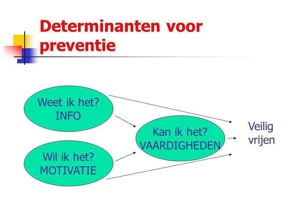 Determinanten voor preventie