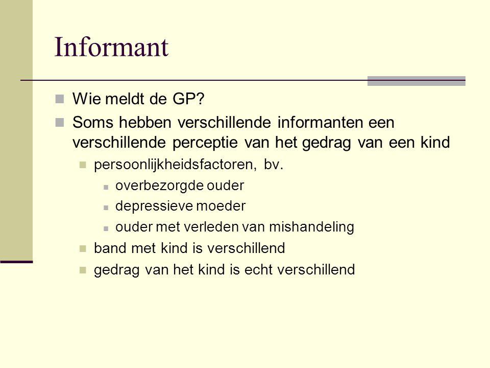 Informant Wie meldt de GP