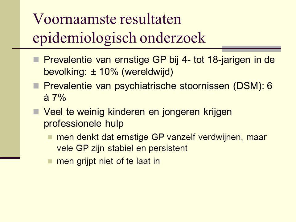 Voornaamste resultaten epidemiologisch onderzoek