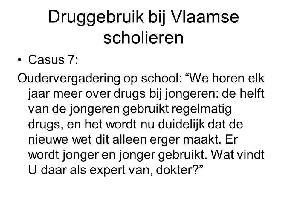 Druggebruik bij Vlaamse scholieren