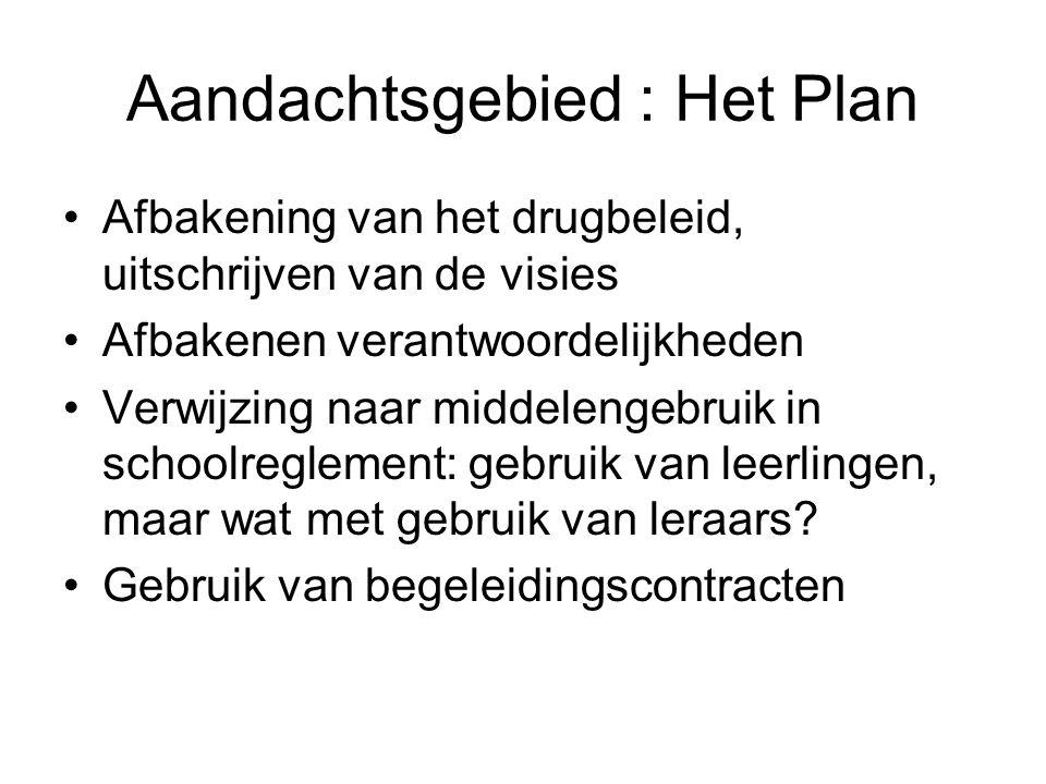Aandachtsgebied : Het Plan