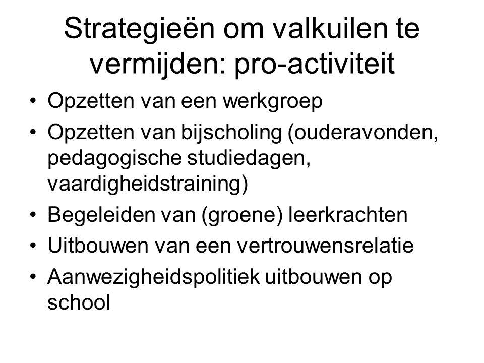 Strategieën om valkuilen te vermijden: pro-activiteit