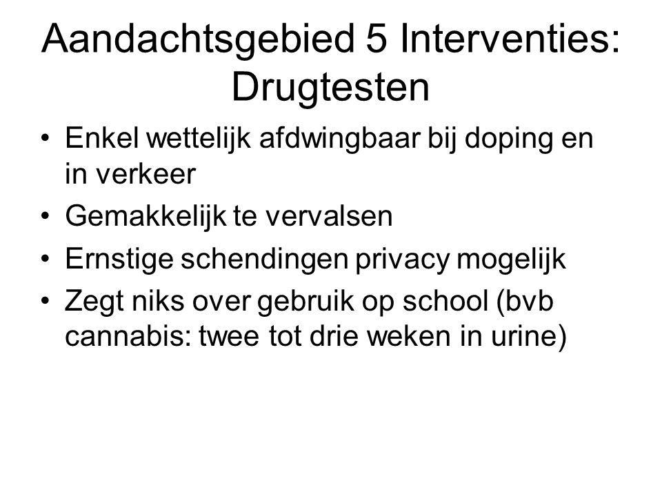 Aandachtsgebied 5 Interventies: Drugtesten