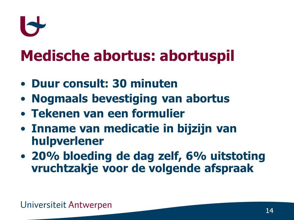 Medische abortus: abortuspil