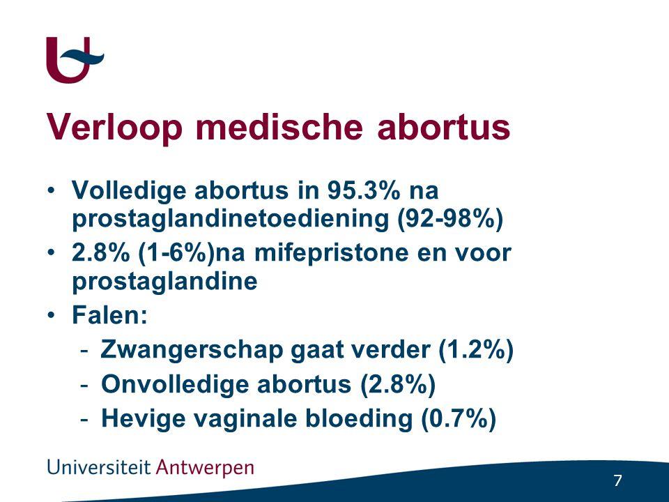 Verloop medische abortus