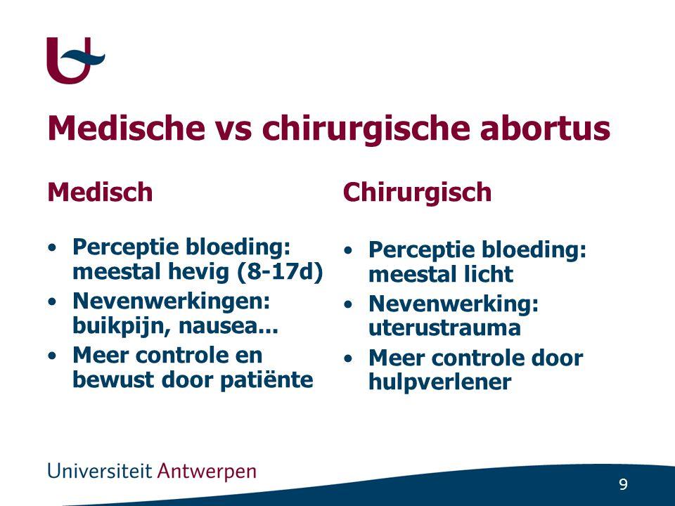 Medische vs chirurgische abortus