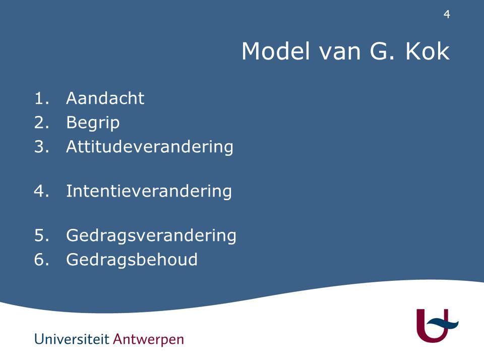 Model van G. Kok Aandacht Begrip Attitudeverandering