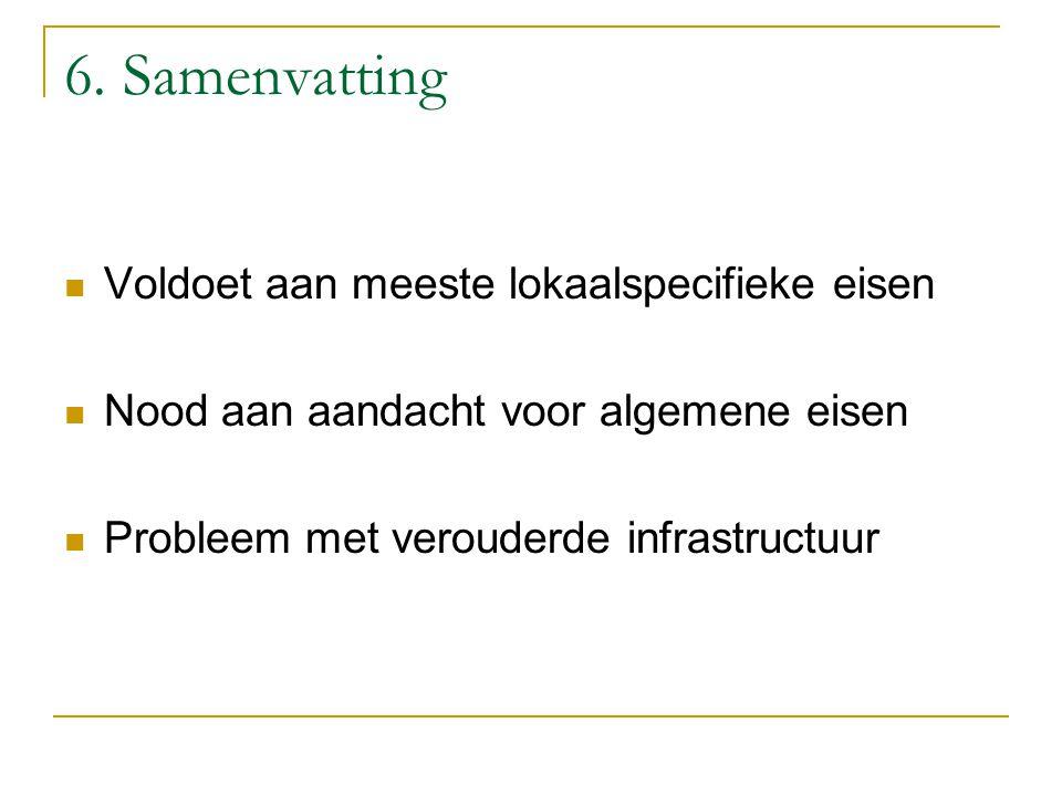 6. Samenvatting Voldoet aan meeste lokaalspecifieke eisen